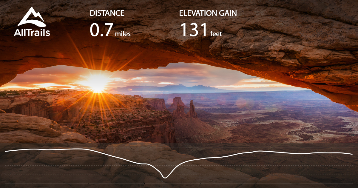 Mesa Arch Trail Utah Maps  Reviews