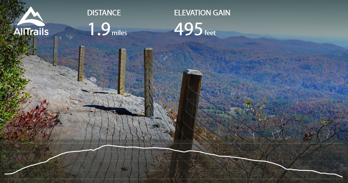 Stone Mountain Nc Elevation Gain : Whiteside mountain national recreation trail north