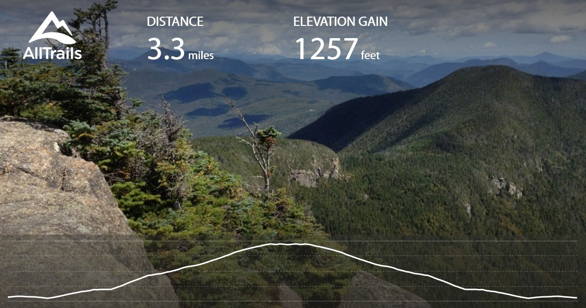 franconia notch hiking map with Mount Pemigewasset Trail Indian Head on Plymouth 13578 further Parks U0026 Walking Trail Map in addition New H shire further Ultimate Driving Guide Through Franconia Notch State Park moreover Mount Lincoln  New H shire.