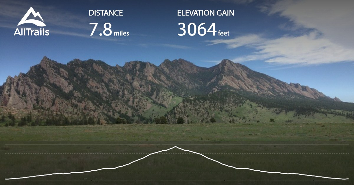 South Boulder Peak Trail Colorado AllTrails - Map Of Mountain Ranges In Us