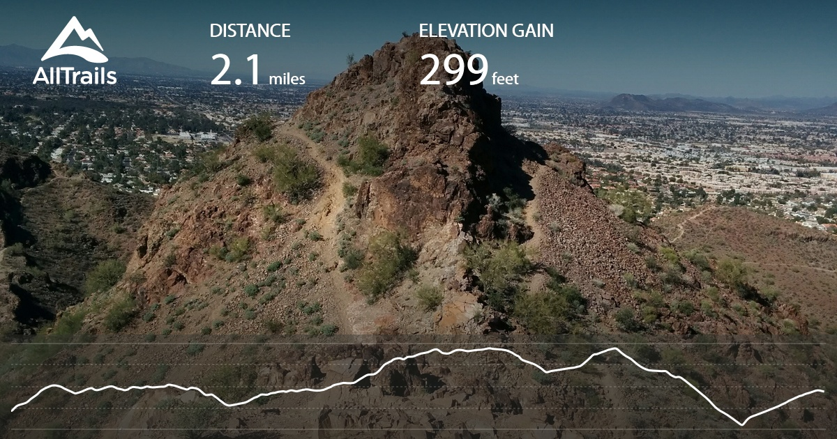 Stone Mountain Trail Elevation Gain : Lookout mountain circumference trail arizona alltrails