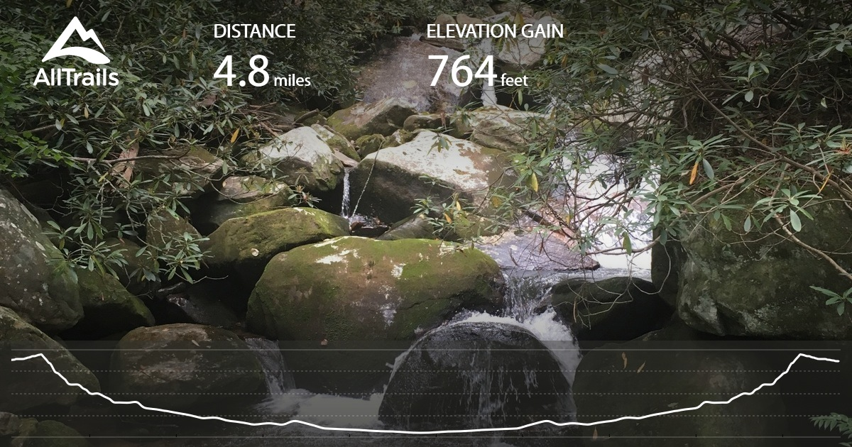Foothills Trail Whitewater River South Carolina