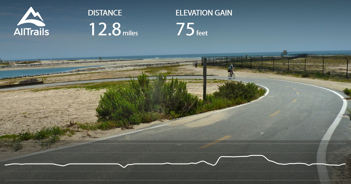 West Oceanfront Trail to the Huntington Beach Bike Trail