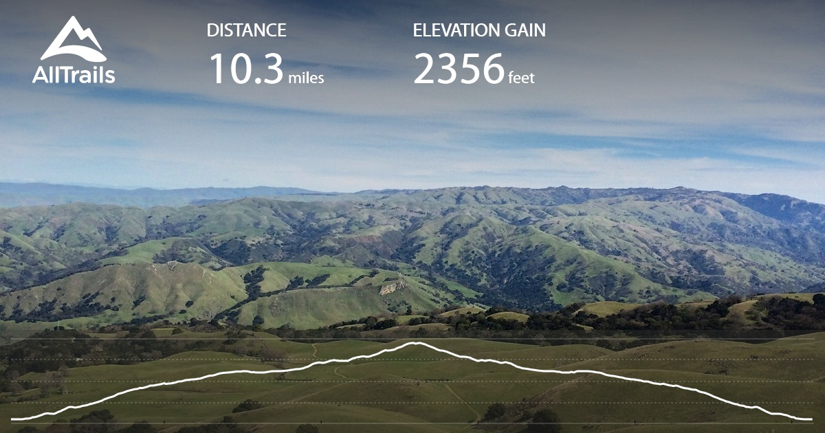 Mission Peak Loop from Stanford Avenue Staging Area