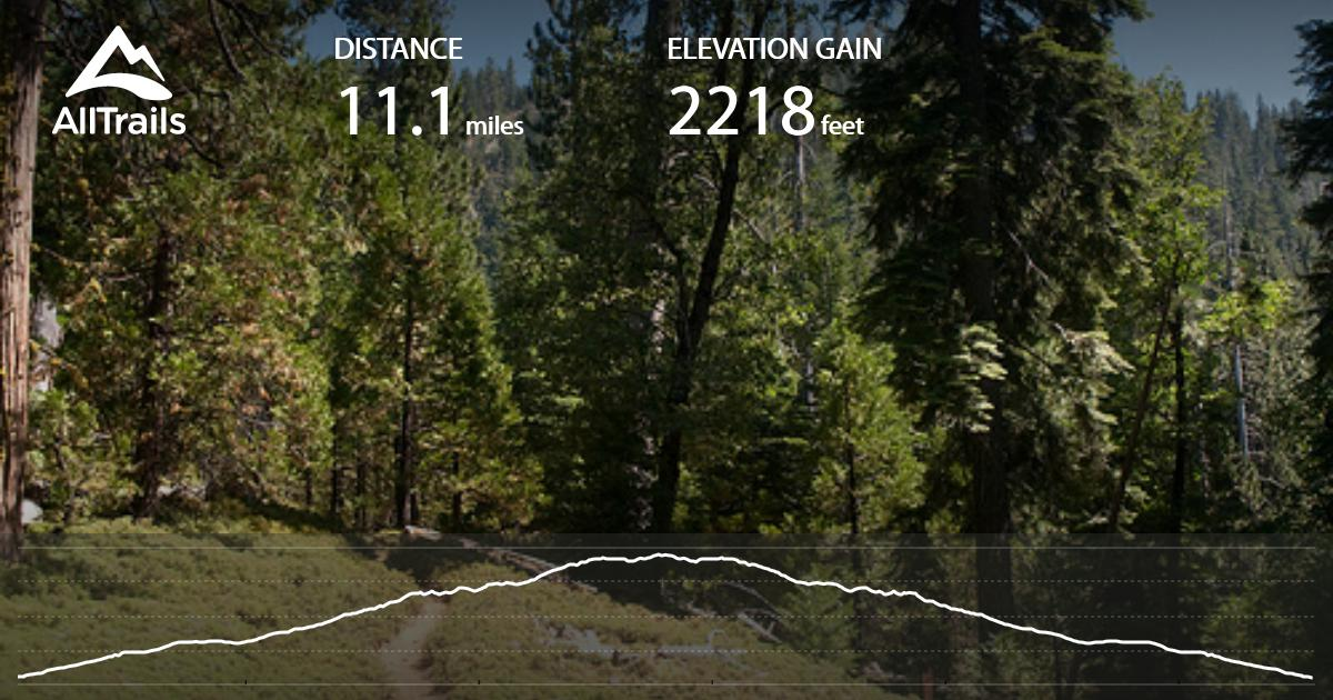 Mariposa Grove to Wawona Lodge California AllTrails