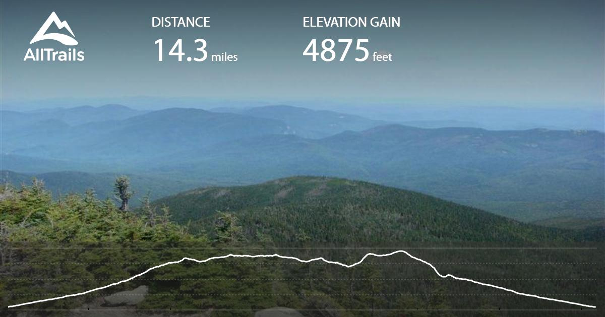 Carter Range Loop New Hampshire AllTrailscom - Us mountain ranges by height map