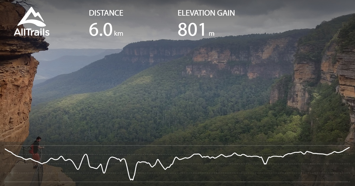 Valley of the Waters Loop Trail to Wentworth Falls and Rocket