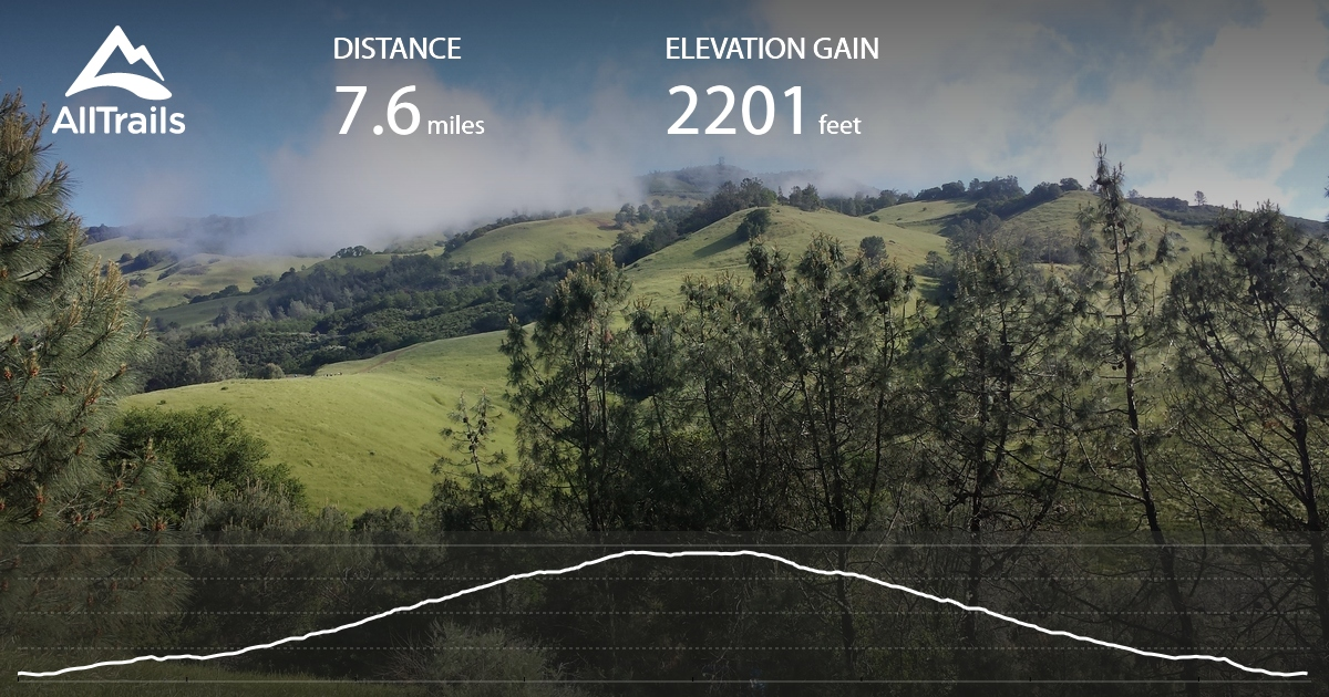 Rock City to the Summit of Mount Diablo - California | AllTrails
