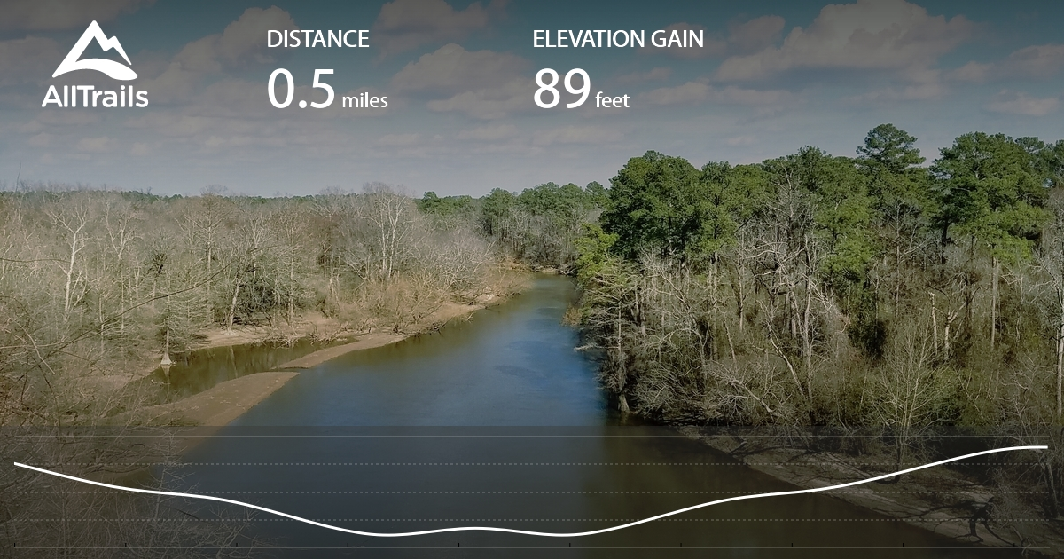 neuse river trail map with 350 Yard Trail 3 on Raleigh Greenway Map as well Croatan Gravel Vanish in addition Island Creek Forest Walk Trail furthermore Galapagos further Fishing piers.