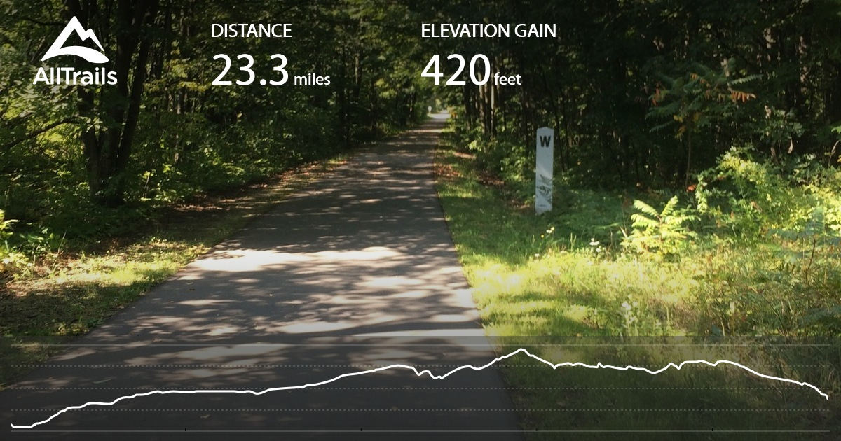 Hart montague bicycle trail michigan alltrails sciox Image collections