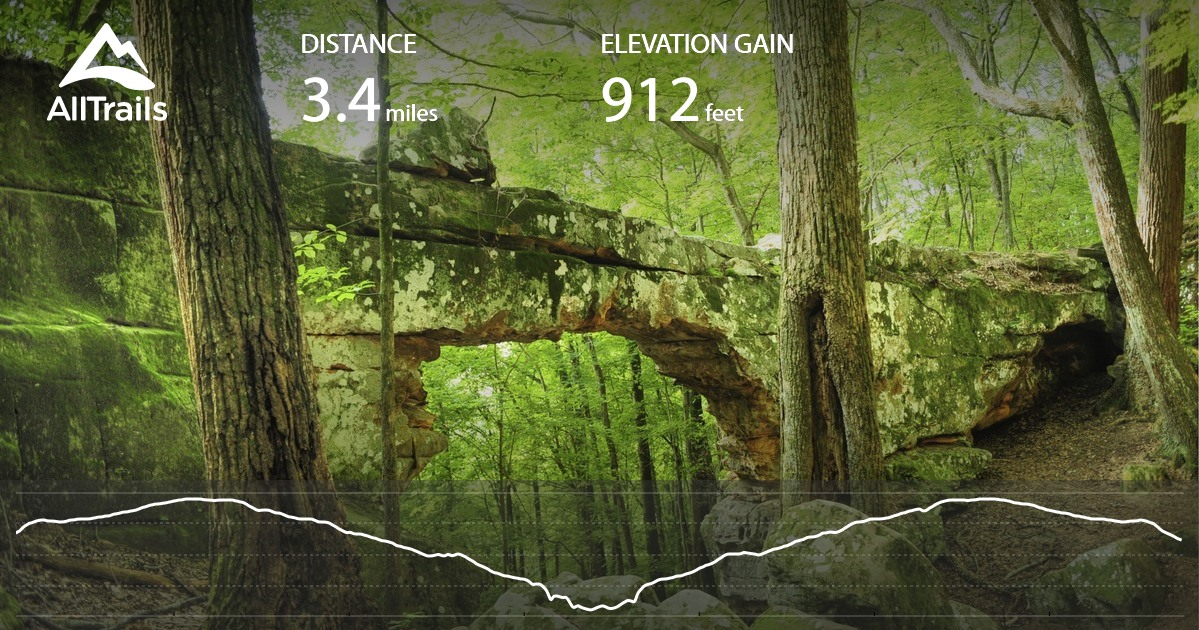 Buggytop Trail And Sewanee Natural Bridge Trail Tennessee Alltrails Com