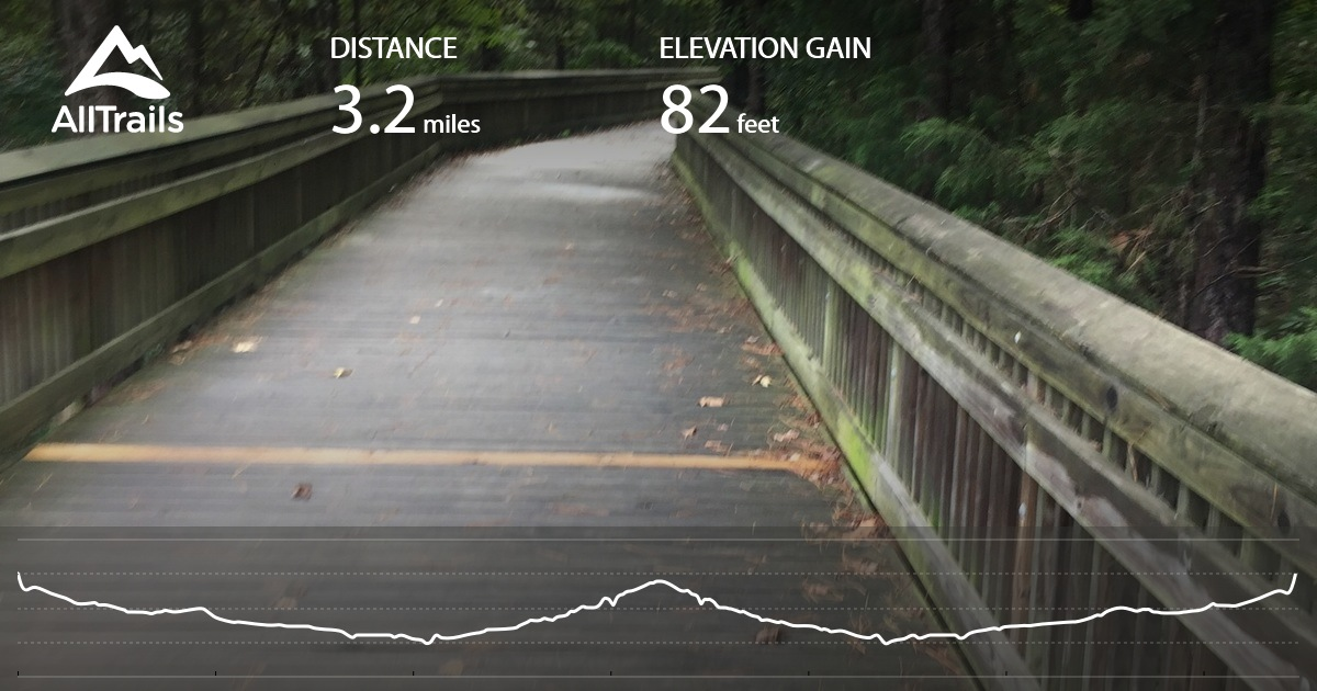 6 mile greenway