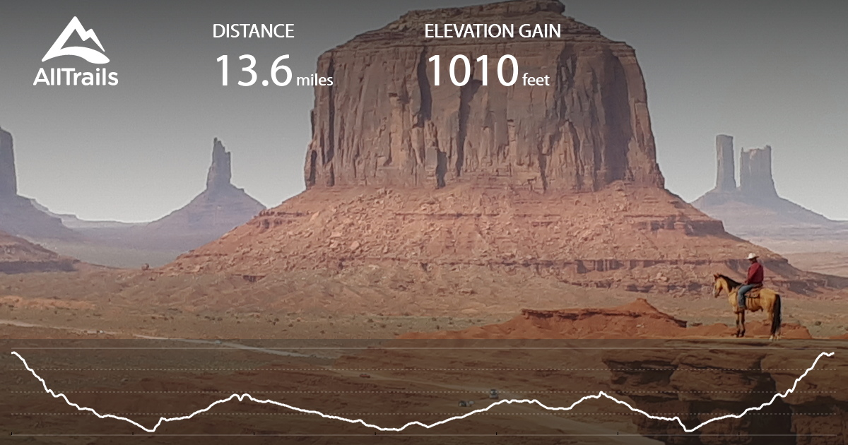 Big Valley Ford >> Monument Valley Scenic Drive- Three Sisters, The Hub ...
