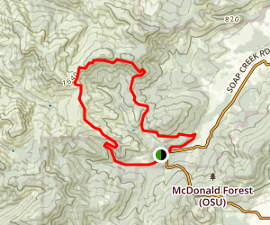 McDonald Research Forest / McCulloch Peak Map