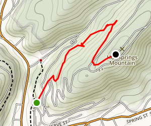 Peak Trail Map
