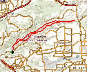 Los Penasquitos Canyon (from Lopez Canyon) Map