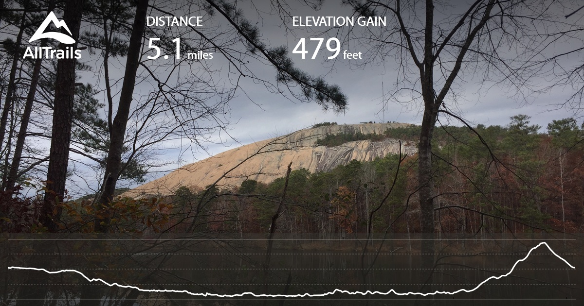 Stone Mountain Nc Elevation Gain : Stone mountain cherokee loop trail georgia alltrails