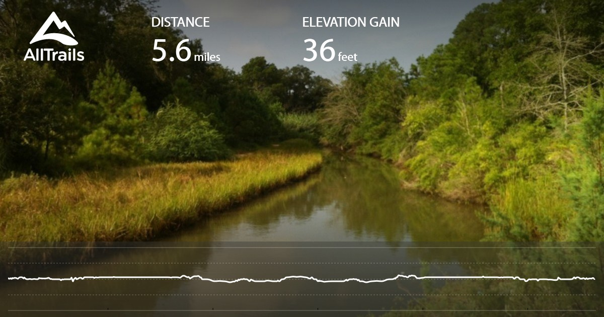 Pine River Nature Center Trail Map