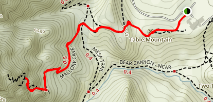 Mallory Cave Map