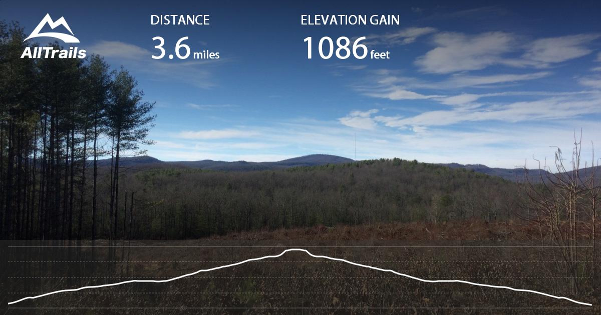 Stone Mountain Nc Elevation Gain : Stone mountain hike north carolina alltrails