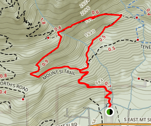 Talus Loop Trail Map