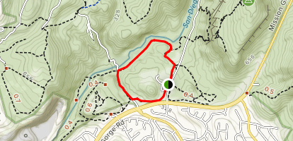Visitor Center Loop Trail Map