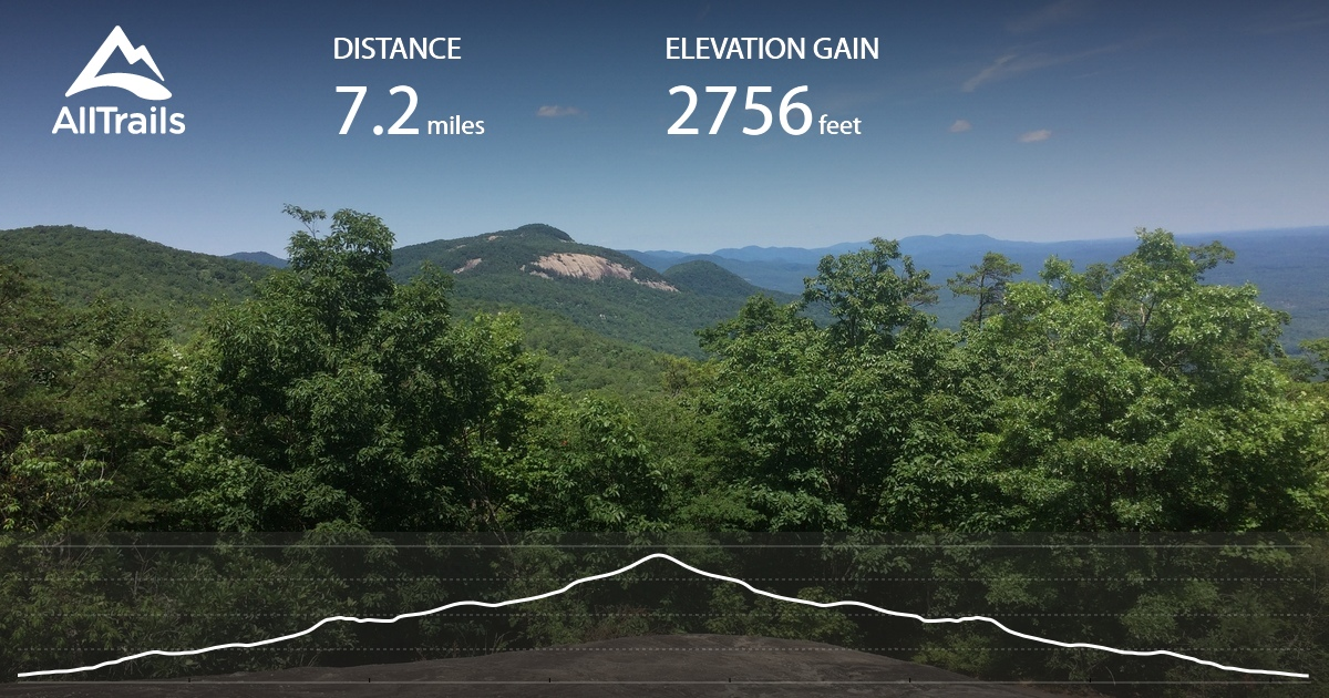 Stone Mountain Nc Elevation Gain : Pinnacle mountain trail south carolina alltrails