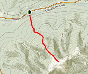 Lowes Path Trail Map
