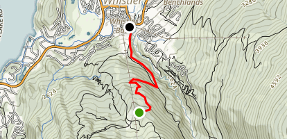 Whistler Mountain Bike Park Map