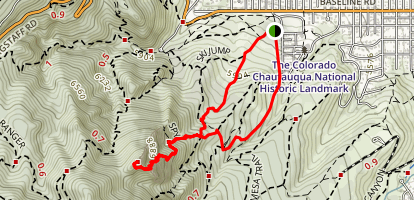 First and Second Flatiron Hike Map