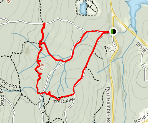 Olympic Resource Trails Map