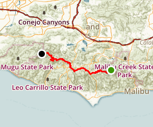 Backbone Trail Map