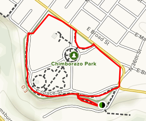 Chimbarazo Park Trail Map
