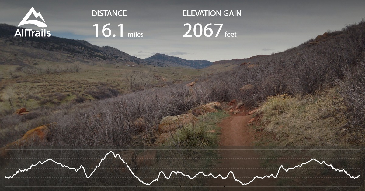 horsetooth mountain park map with Blue Sky Trail on 23510948 likewise 23494450 in addition plete Guide To Horsetooth Reservoir In Fort Collins Co together with Towers Road Horsetooth Mountain Park together with Boulder Denver Golden Fort Collins Lyons Horsetooth Falls.