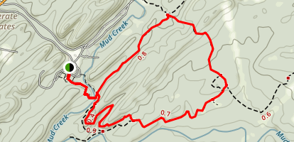 Tannehill Ironworks Trail Map