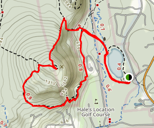White Horse Trail Map