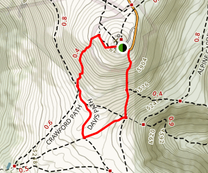 Mount Washington Summit Loop Trail Map