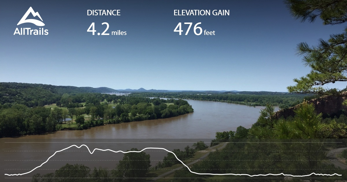Arkansas River Trail Arkansas Alltrails Com
