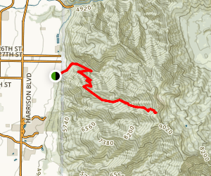 Malan's Basin Trail Map