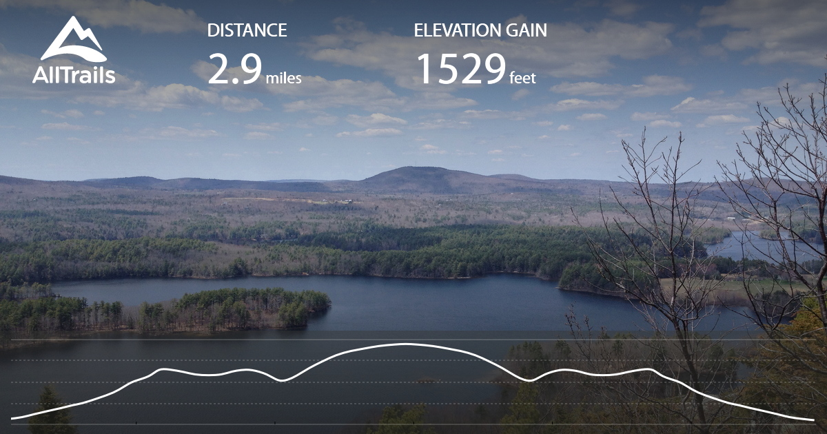 Maine Running  Routes Trails and Races