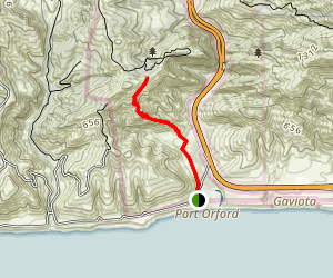 Beach to Backcountry Trail Map