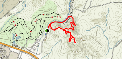 Dairy Creek and El Chorro Loop Trail Map