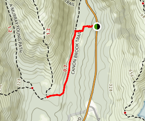 Tarn Trail Map