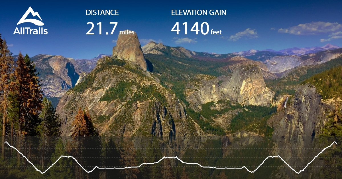 Panorama Trail To Little Yosemite Valley California