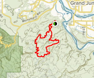 The Gunny Loop Map