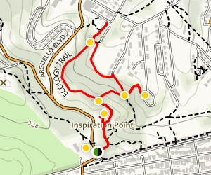 Presidio Ecology Trail Map