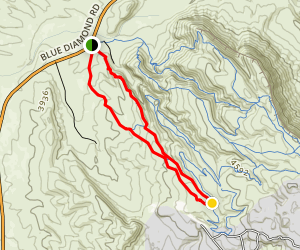 Fossil Ridge Loop Map