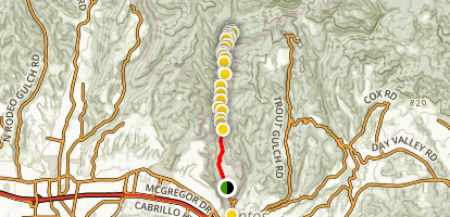 Loma Prieta Grade Small Loop Map