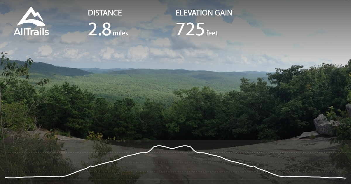 Stone Mountain Nc Elevation Gain : Stone mountain summit trail north carolina alltrails