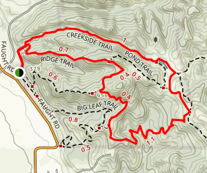 Creekside Trail to Canyon Trail to Ridge Trail Loop Map
